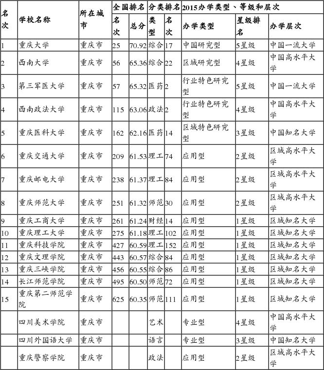 西南交大电气考研- _汇潮装饰网