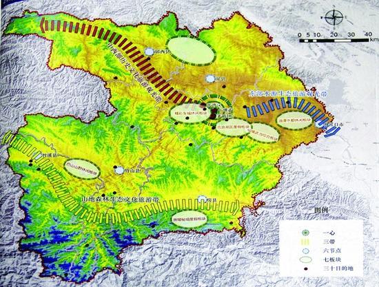 森林系统空间结构